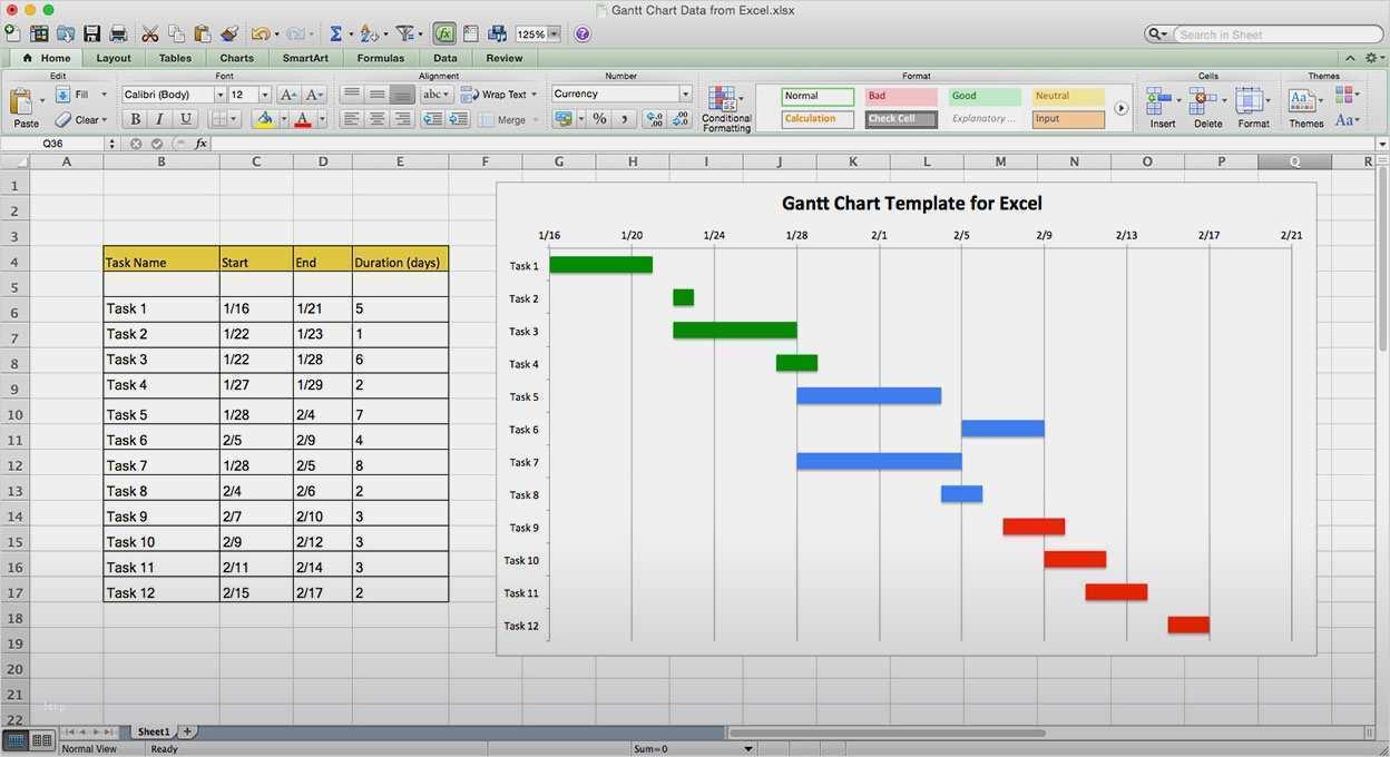 39 Angenehm Vorlage Gantt Diagramm Excel Bilder ...